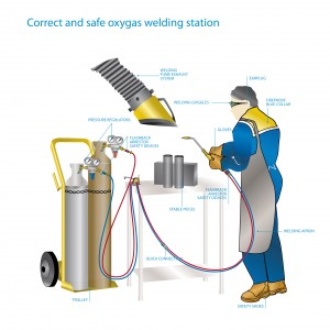 Oxygas-fuel-welding-station